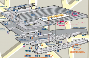Gare du Nord RER B
