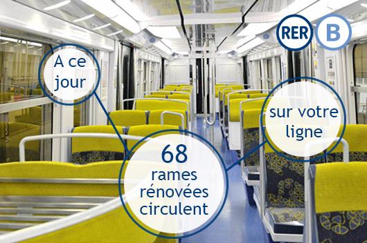 Rames rénovées RER B