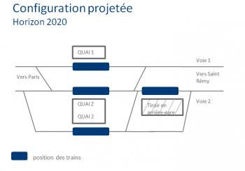 RER B Orsay Ville 2014