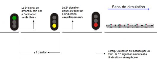 blog_RERB_signaux