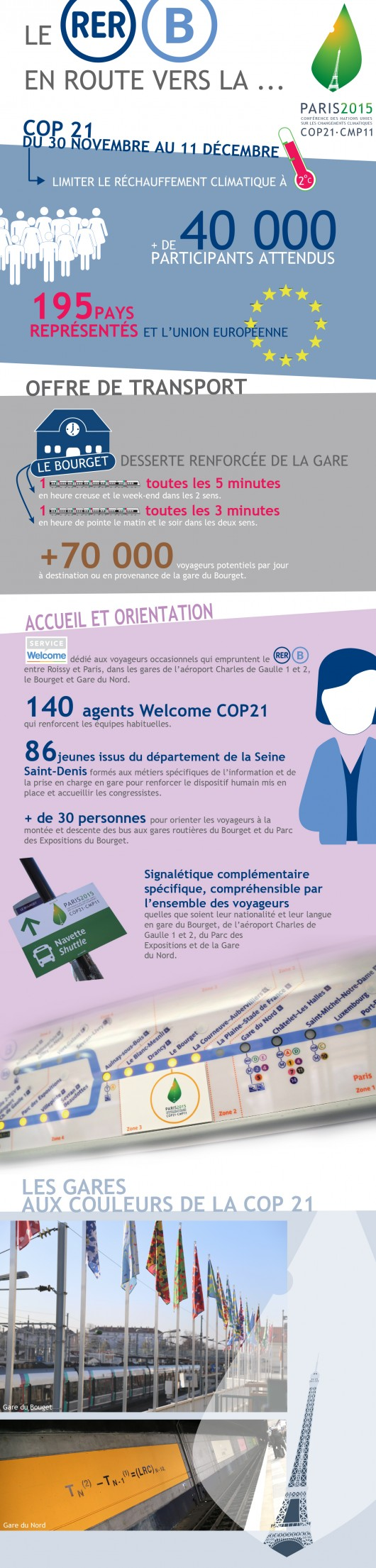 blog_rerb_cop21_infographie