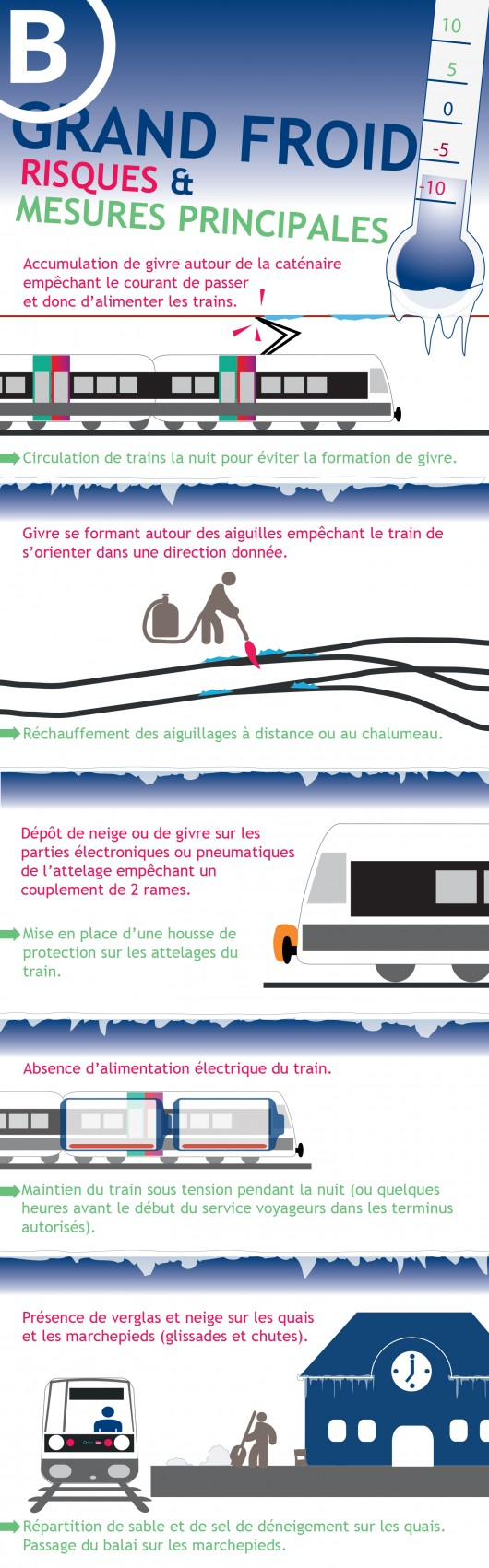 blog_RERB_Infographie-Grand-Froid