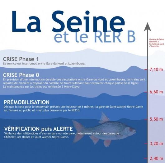 Blog_Seine-RERB