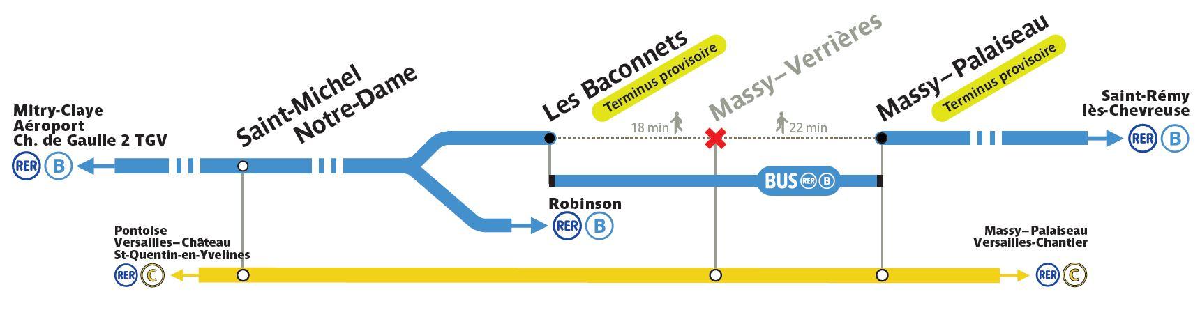 34dd21df6d3963 Du jeudi 1er au dimanche 4 novembre, les titres de transport du RER B sont  valables pour le RER C et le bus de substitution.