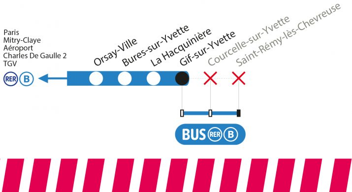 b5549fd99b98ac Le blog du RER B